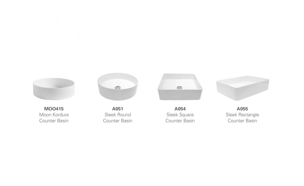 Basin Options